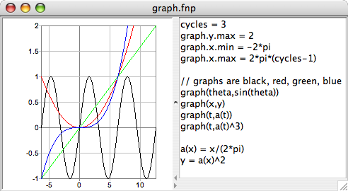 fnPad window with graph